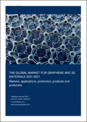 The Global Market for Graphene and 2D Materials 2021-2031