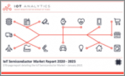 IoT Semiconductor Market Report 2020-2025