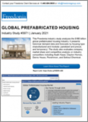 Global Prefabricated Housing