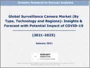 Global Surveillance Camera Market (By Type, Technology and Regions): Insights & Forecast with Potential Impact of COVID-19 (2021-2025)