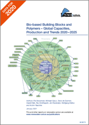 Bio-based Building Blocks and Polymers - Global Capacities, Production and Trends 2020 - 2025