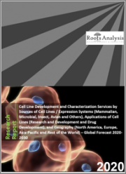 Cell Line Development and Characterization Services by Sources of Cell Lines / Expression Systems (Mammalian, Microbial, Insect, Avian and Others), Applications of Cell Lines (Research and Development and Drug Development)