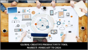Global Creativity Tool Product Market, By Value (Market Share & Forecast); Type (Presentation maker, File Sharing Service, & Others); Application; Enterprise Size; Region; Trend Analysis, Competitive Market Share & Forecast, 2019-2026