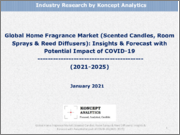 Global Home Fragrance Market (Scented Candles, Room Sprays & Reed Diffusers): Insights & Forecast with Potential Impact of COVID-19 (2021-2025)