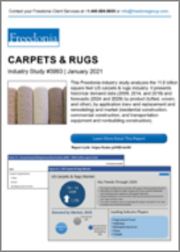 Carpets & Rugs (US Market & Forecast)