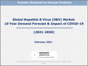 Global Hepatitis B Virus (HBV) Market: 10 Year Demand Forecast & Impact of COVID-19 (2021-2030)