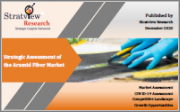 Aramid Fiber Market by Fiber Type (Para-Aramid Fiber & Meta-Aramid Fiber), Application Type, Form Type, End-Use Industry, Region, Size, Share, Trend, Forecast, & Competitive Analysis: 2021-2026