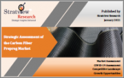 Carbon Fiber Prepreg Market by End-Use Industry Type (Aerospace & Defense, Wind Energy, Sporting Goods, & Others), Resin Type, Form Type, Curing Type, Product Type, Region, Size, Share, Trend, Forecast, & Industry Analysis: 2021-2026