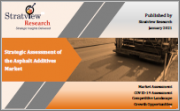 Asphalt Additives Market by Product Type, by Application Type, by Technology Type, and by Region, Size, Share, Trend, Forecast, & Industry Analysis: 2021-2026