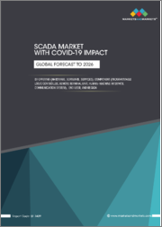 SCADA Market with COVID-19 Impact by Offering (Hardware, Software, Services), Component (Programmable Logic Controller, Remote Terminal Unit, Human-Machine Interface, Communication System), End User, and Region - Global Forecast to 2026