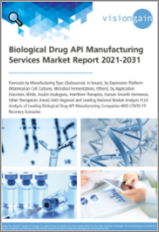 Biological Drug API Manufacturing Services Market Report 2021-2031: Forecasts by Manufacturing Type, by Expression Platform, by Application, Regional & Leading National Market Analysis, Leading Companies, COVID-19 Recovery Scenarios