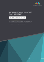 Enterprise Architecture Tools Market by Component (Solutions and Services (Managed Services and Professional Services)), Deployment Type, Organization Size, Vertical (BFSI, IT, Manufacturing), and Region - Global Forecast to 2026