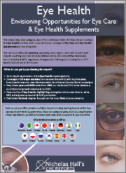 Eye Health: Envisioning Opportunities for Eye Care & Eye Health Supplements