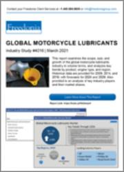 Global Motorcycle Lubricants