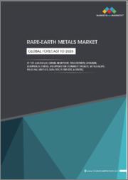 Rare-Earth Metals Market by (Lanthanum, Cerium, Neodymium, Praseodymium, Samarium, Europium, & Others), and Application (Permanent Magnets, Metals Alloys, Polishing, Additives, Catalysts, Phosphors), Region - Global Forecast to 2026