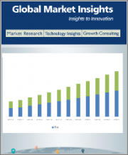 Nonwoven Filter Media Market Size By Production Process, By Form, By Application, Industry Analysis Report, Regional Outlook, Application Growth Potential, Price Trends, Competitive Market Share & Forecast, 2021 - 2027