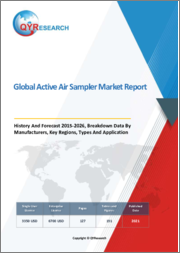 Global Active Air Sampler Market Report, History and Forecast 2016-2027
