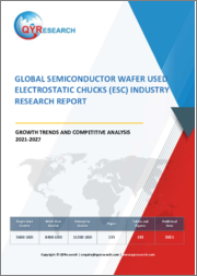 Global Semiconductor Wafer Used Electrostatic Chucks (ESC) Industry Research Report Growth Trends and Competitive Analysis 2021-2027