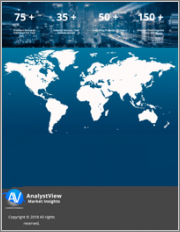 Global Automatic Identification and Data Capture Market - Analysis of COVID-19 Impact (Impact as per Product, Vertical, Offerings, and Area) - Size, Share, & Predictions from 2021-2027
